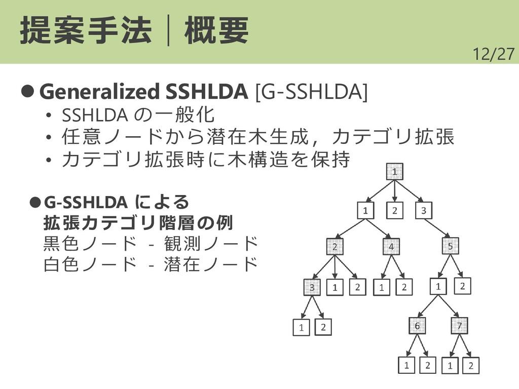 /27 ⚫ Generalized SSHLDA [G-SSHLDA] • SSHLDA の一...