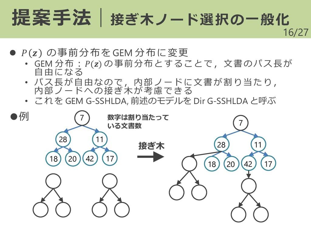 /27 ⚫   の事前分布を GEM 分布に変更 • GEM 分布:() の事前分布とすること...