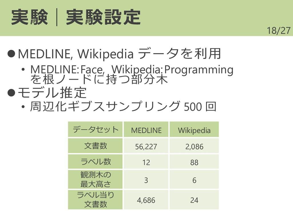 /27 ⚫MEDLINE, Wikipedia データを利用 • MEDLINE:Face, ...