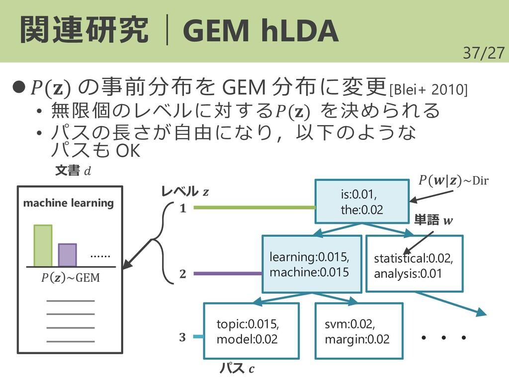 /27 ⚫ () の事前分布を GEM 分布に変更[Blei+ 2010] • 無限個のレベル...