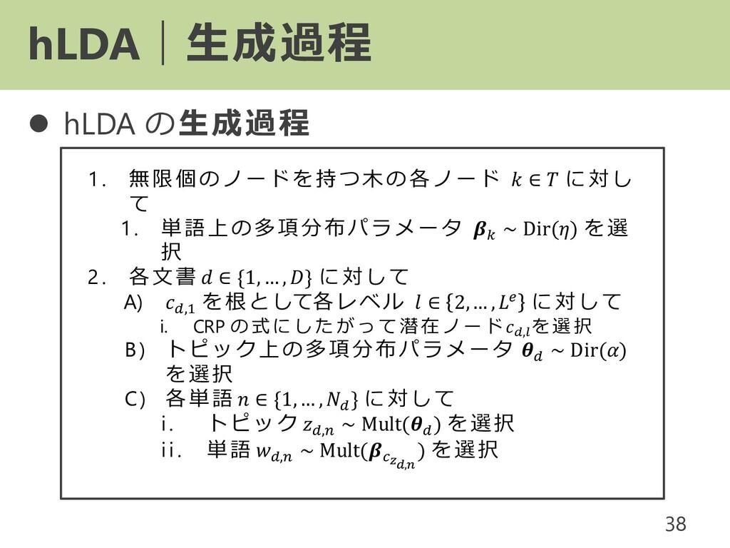 hLDA|生成過程 38 ⚫ hLDA の生成過程 1. 無限個のノードを持つ木の各ノード  ...