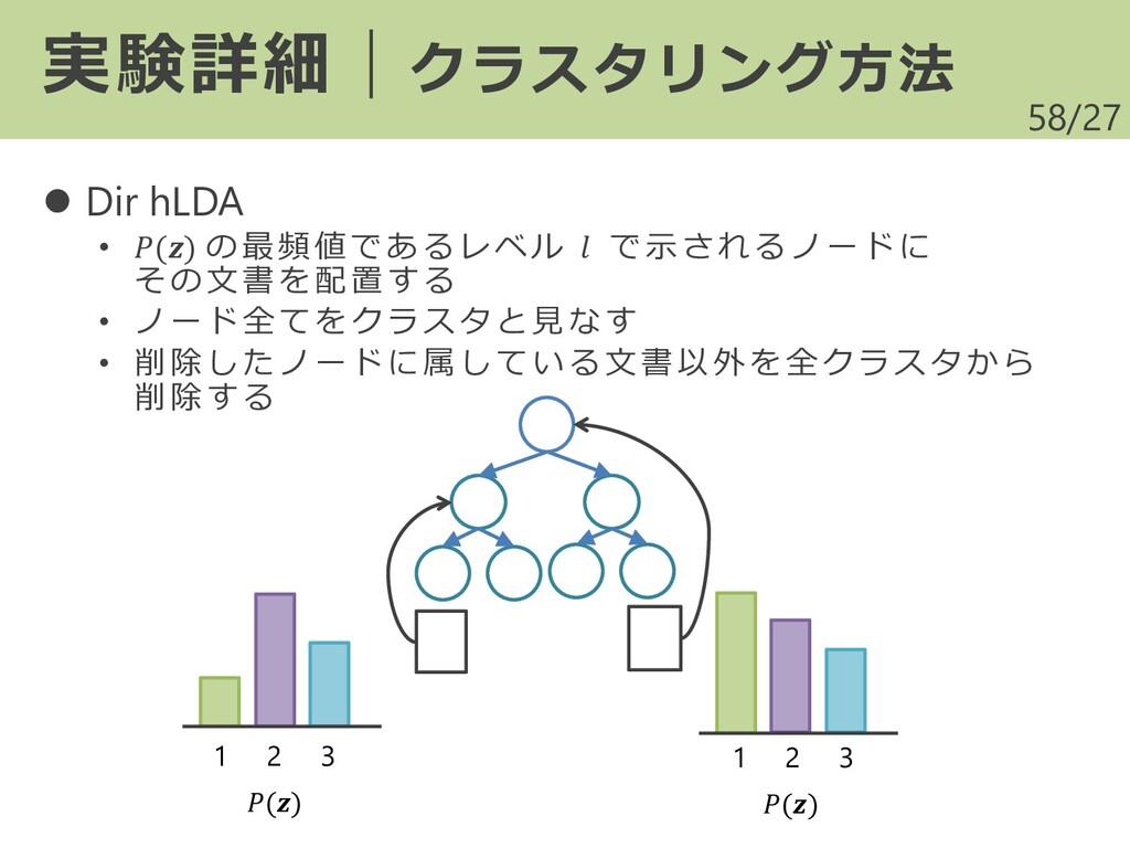 /27 ⚫ Dir hLDA • () の最頻値であるレベル  で示されるノードに その文書を...