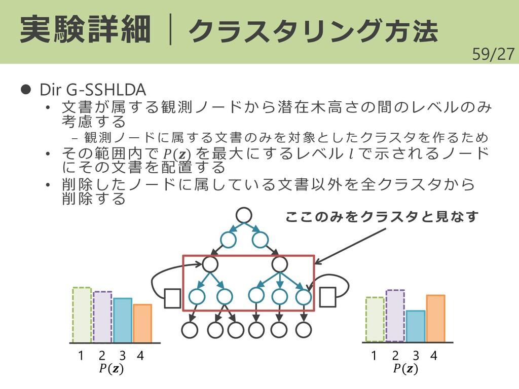 /27 ⚫ Dir G-SSHLDA • 文書が属する観測ノードから潜在木高さの間のレベルのみ...