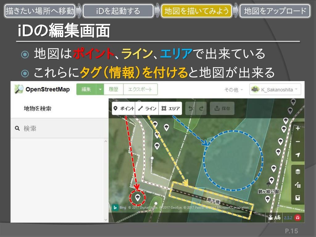 iDの編集画面  地図はポイント、ライン、エリアで出来ている  これらにタグ(情報)を付け...