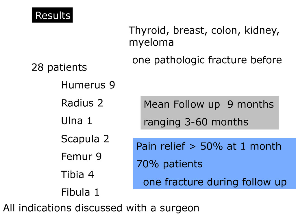 28 patients Humerus 9 Radius 2 Ulna 1 Scapula 2...