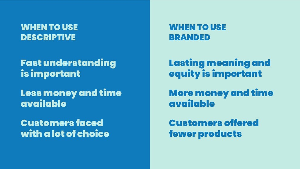 WHEN TO USE DESCRIPTIVE WHEN TO USE BRANDED Fas...