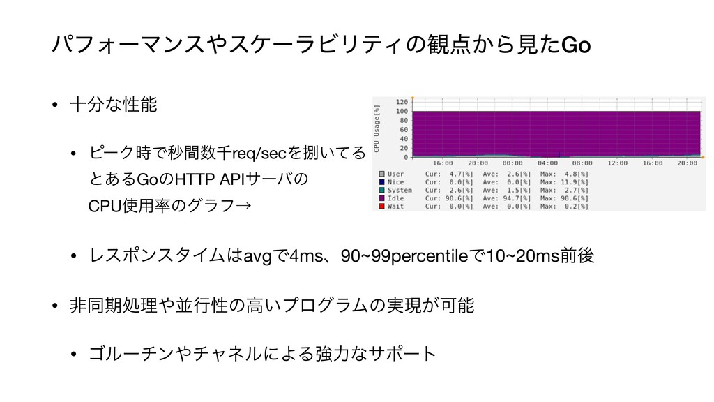 • ेͳੑ  • ϐʔΫͰඵؒઍreq/secΛ͍ͯΔ ͱ͋ΔGoͷHTTP API...