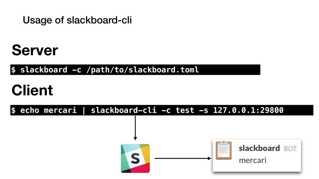 Usage of slackboard-cli $ slackboard -c /path/t...