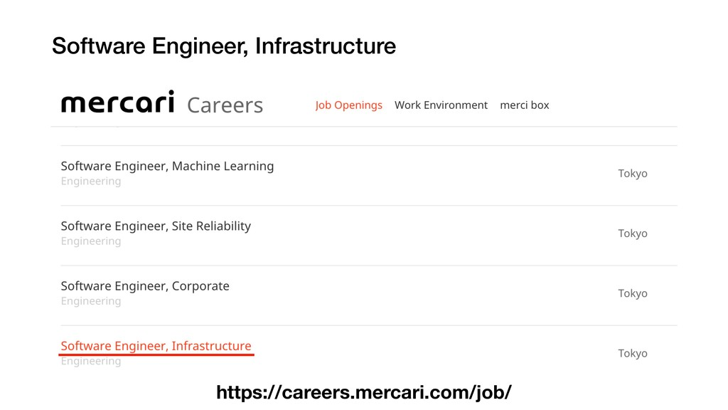 Software Engineer, Infrastructure https://caree...