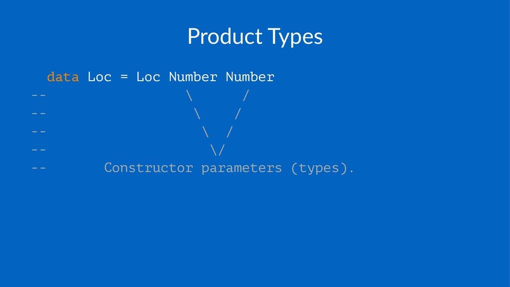 Product(Types data Loc = Loc Number Number -- \...