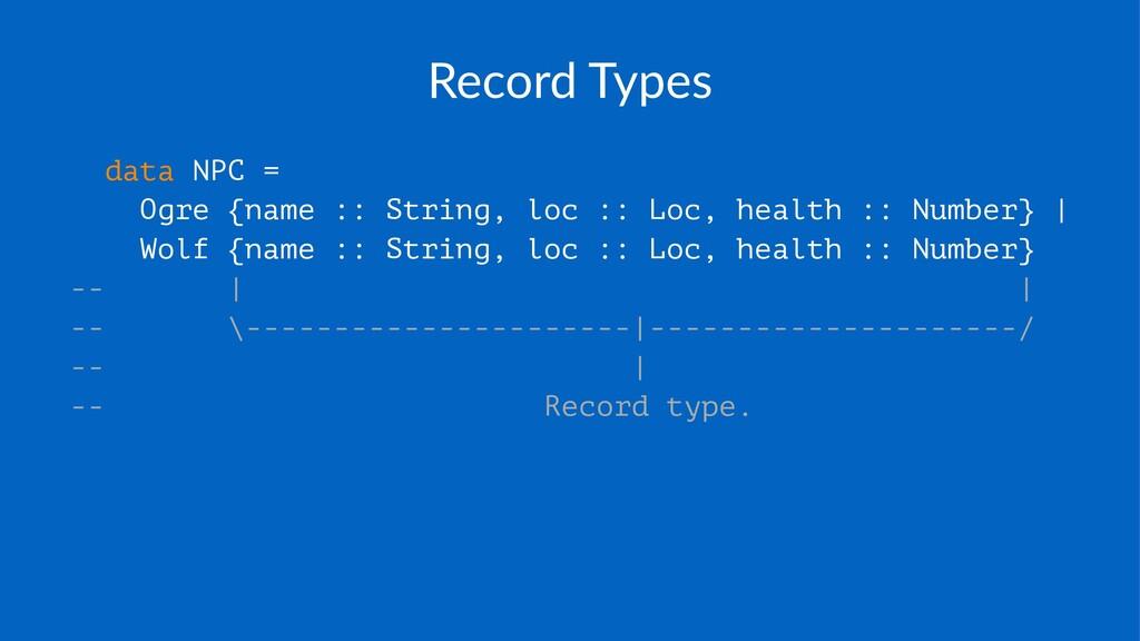 Record'Types data NPC = Ogre {name :: String, l...