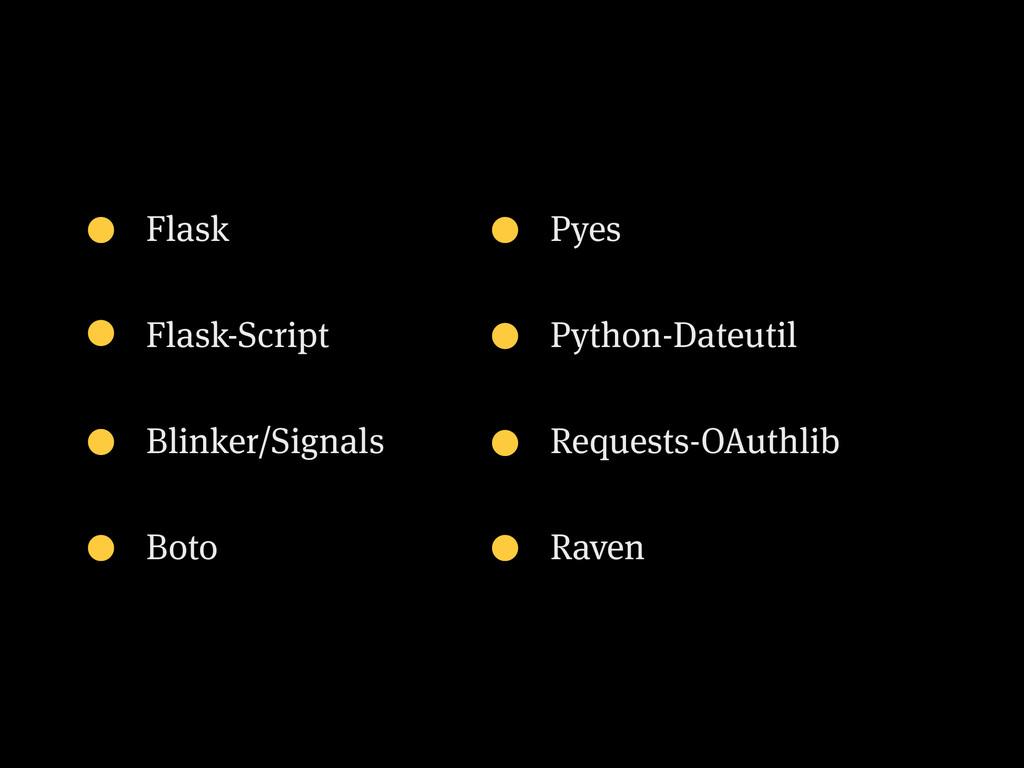 Flask Flask-Script Blinker/Signals Boto Pyes Py...