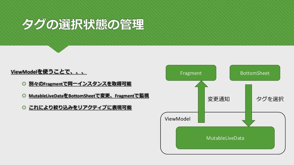 タグの選択状態の管理 BottomSheet Fragment ViewModelを使うことで...