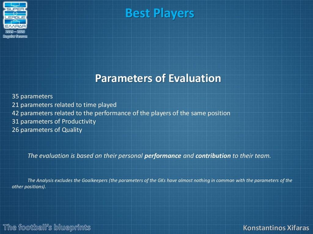 Best Players Konstantinos Xifaras Parameters of...