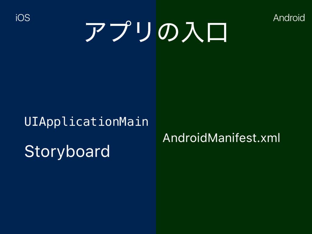 ΞϓϦͷೖޱ UIApplicationMain Storyboard AndroidMani...