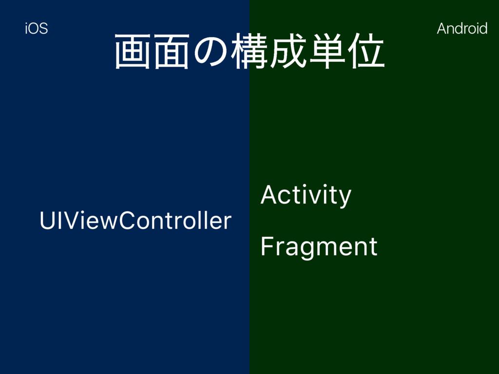 ը໘ͷߏ୯Ґ UIViewController Activity Fragment iOS ...