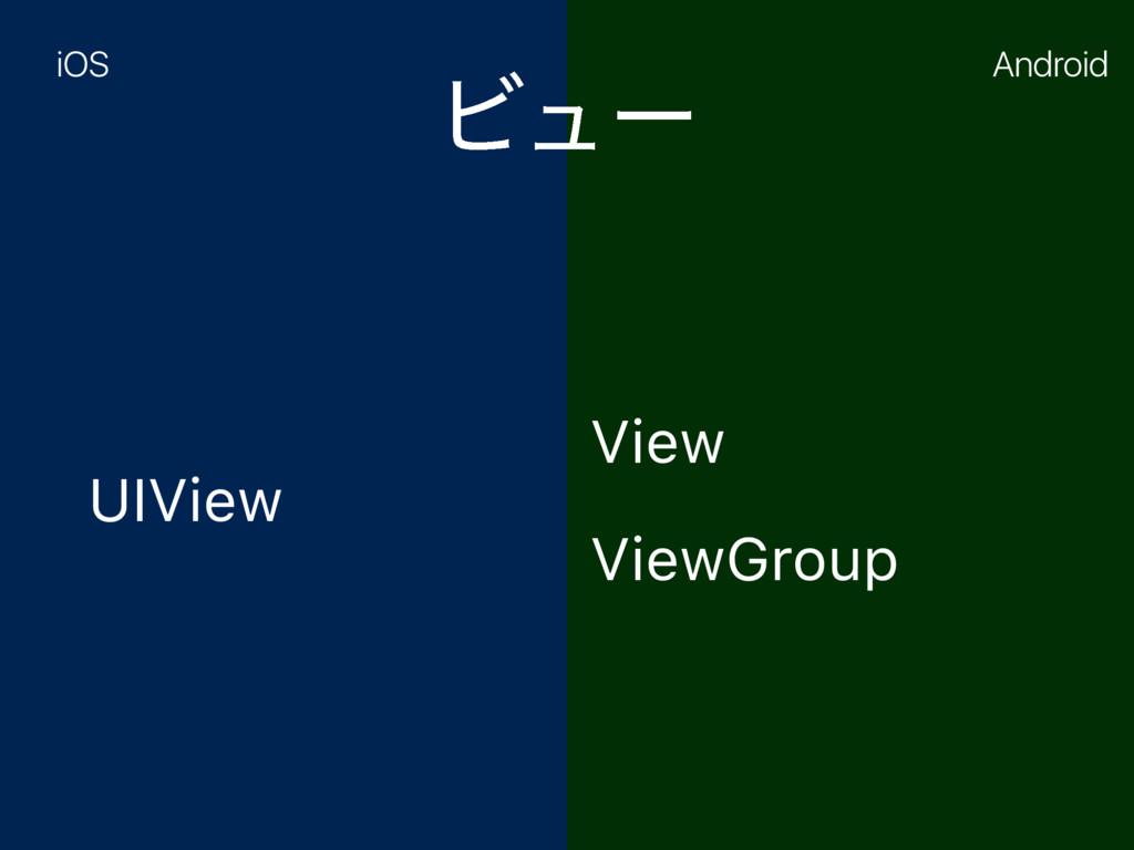 Ϗϡʔ UIView View ViewGroup iOS Android