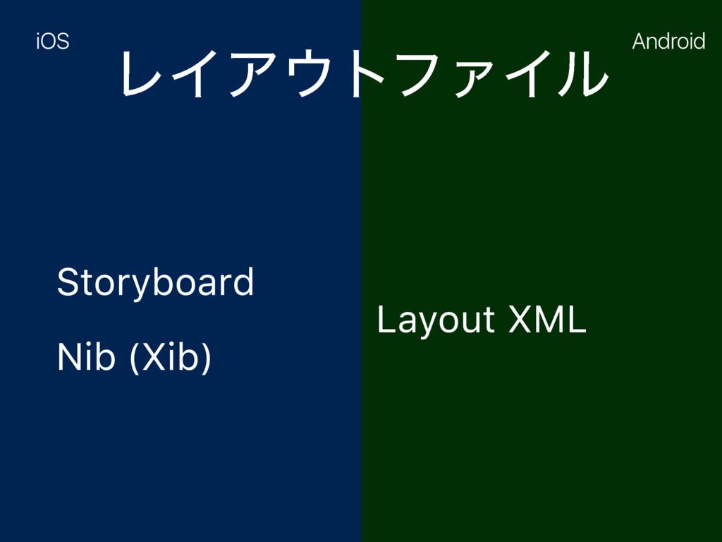 ϨΠΞτϑΝΠϧ Storyboard Nib (Xib) Layout XML iOS A...