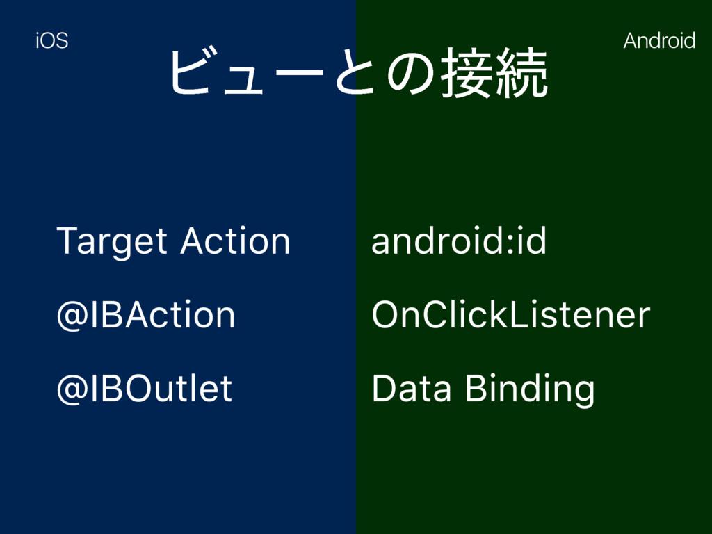 Ϗϡʔͱͷଓ Target Action @IBAction @IBOutlet andro...