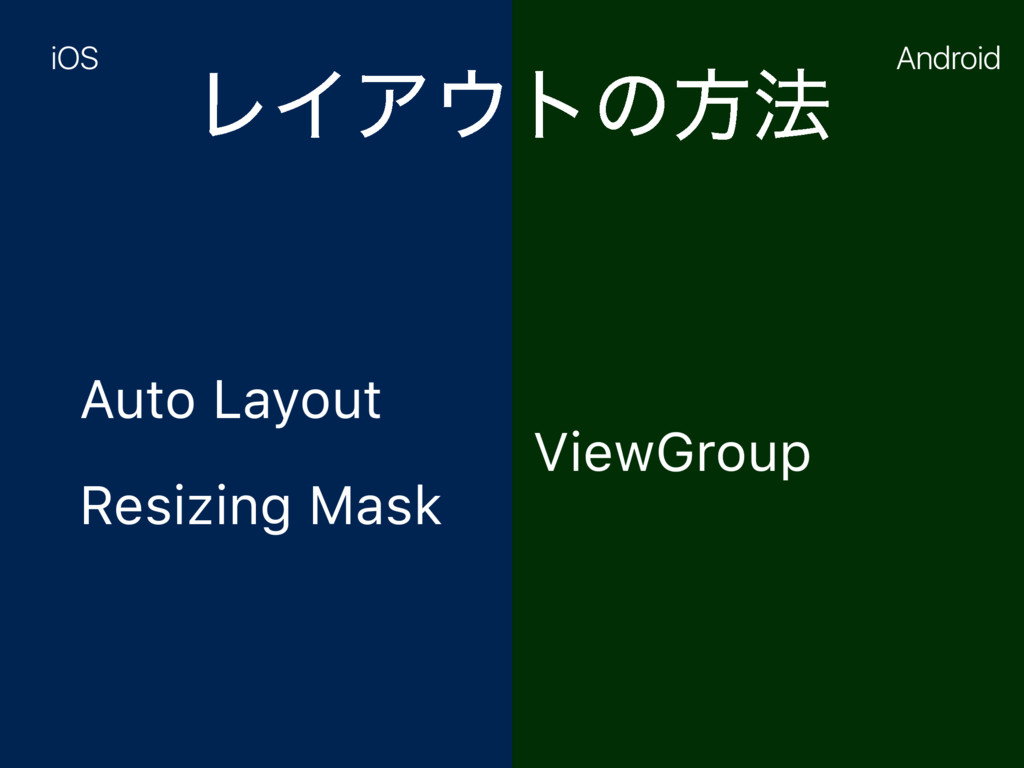 ϨΠΞτͷํ๏ Auto Layout Resizing Mask ViewGroup iO...