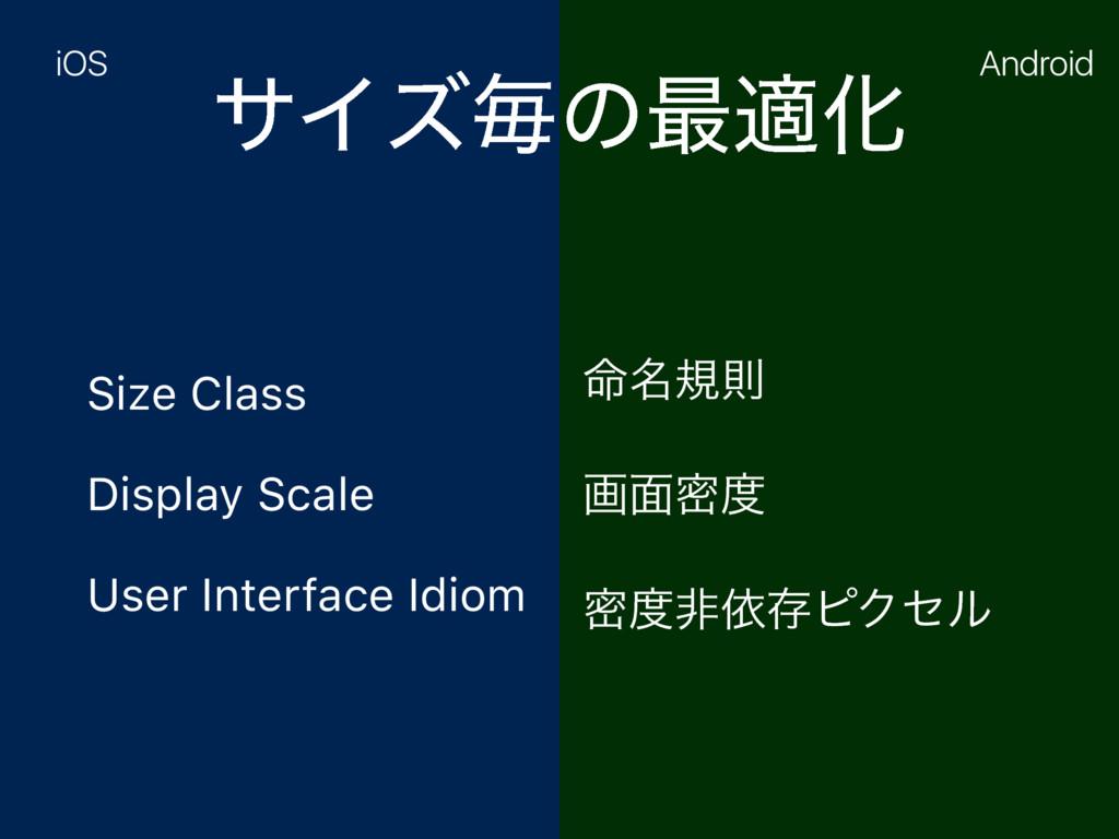 αΠζຖͷ࠷దԽ Size Class Display Scale User Interfac...