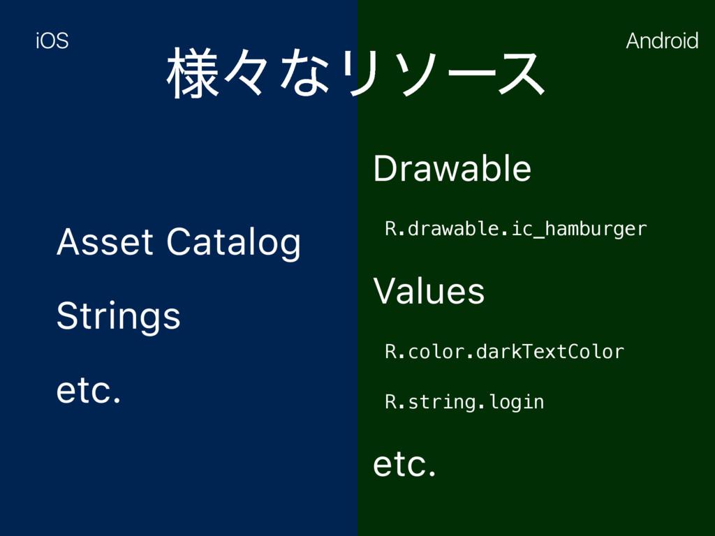 ༷ʑͳϦιʔε Asset Catalog Strings etc. Drawable R.d...