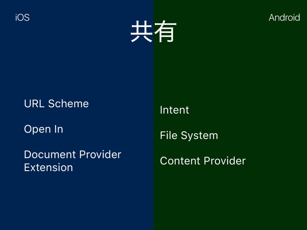 ڞ༗ URL Scheme Open In Document Provider Extensi...