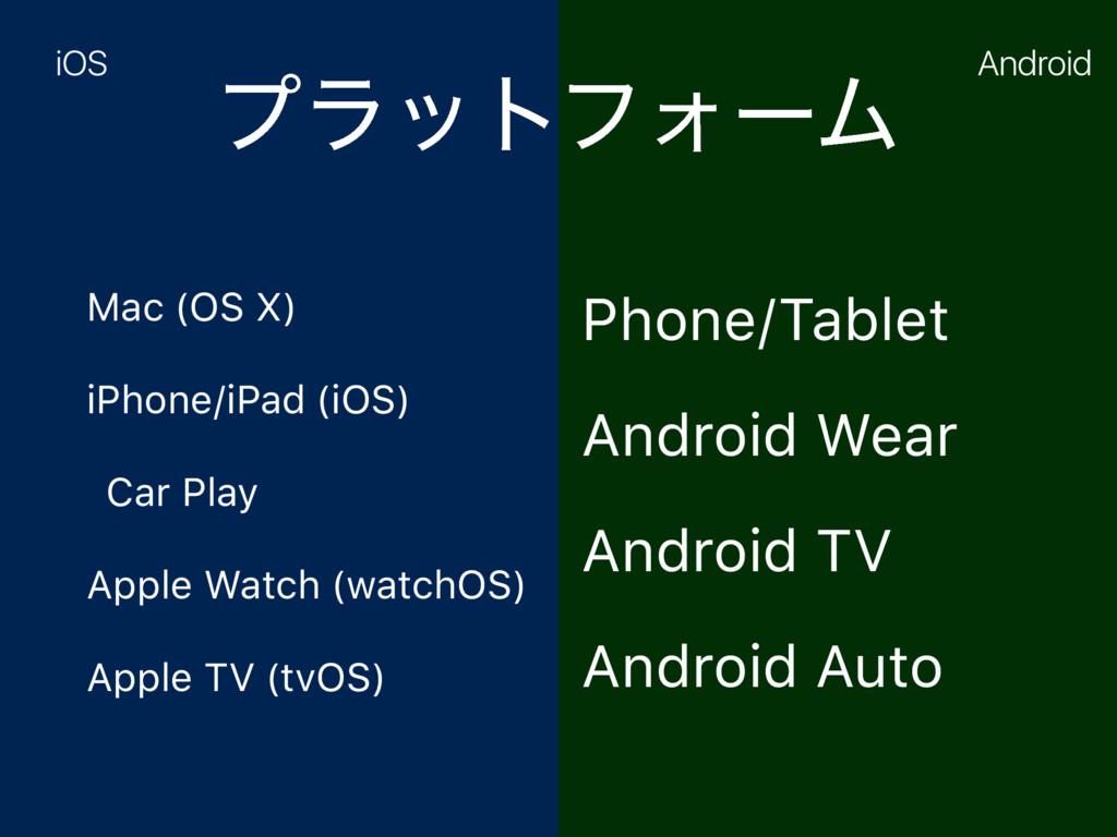 ϓϥοτϑΥʔϜ Mac (OS X) iPhone/iPad (iOS) Car Play ...