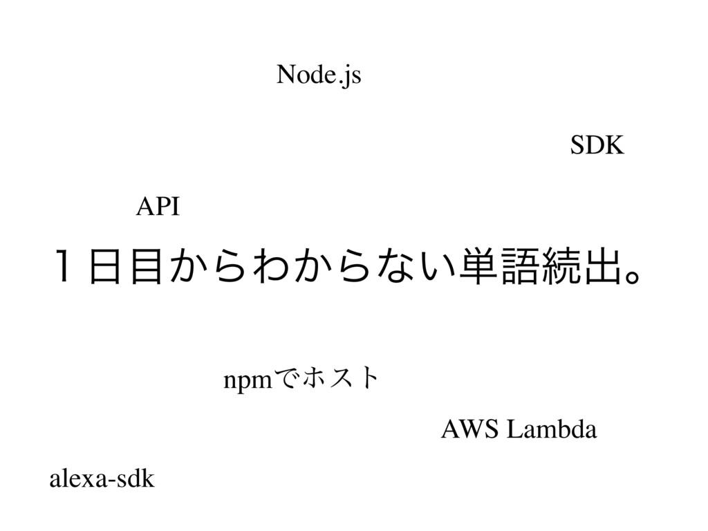 ͔̍ΒΘ͔Βͳ͍୯ޠଓग़ɻ SDK Node.js npmͰϗετ AWS Lambda ...