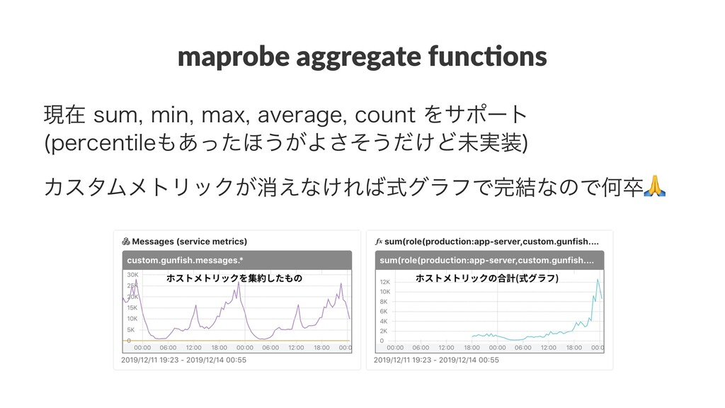 maprobe aggregate func/ons ݱࡏTVNNJONBYBW...