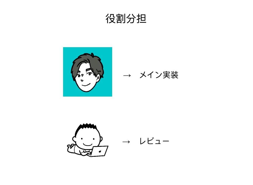 役割分担 → メイン実装 → レビュー