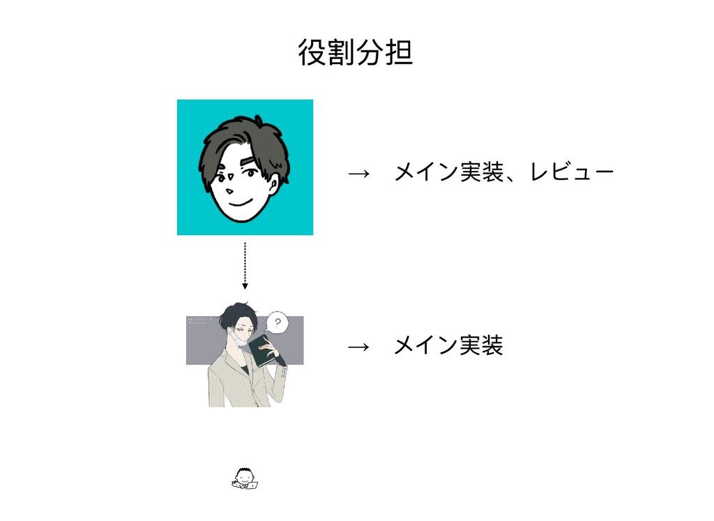 役割分担 → メイン実装、レビュー → メイン実装