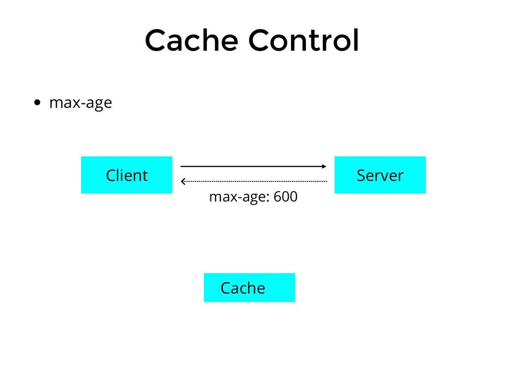 Cache Control max-age Client Server Cache max-a...