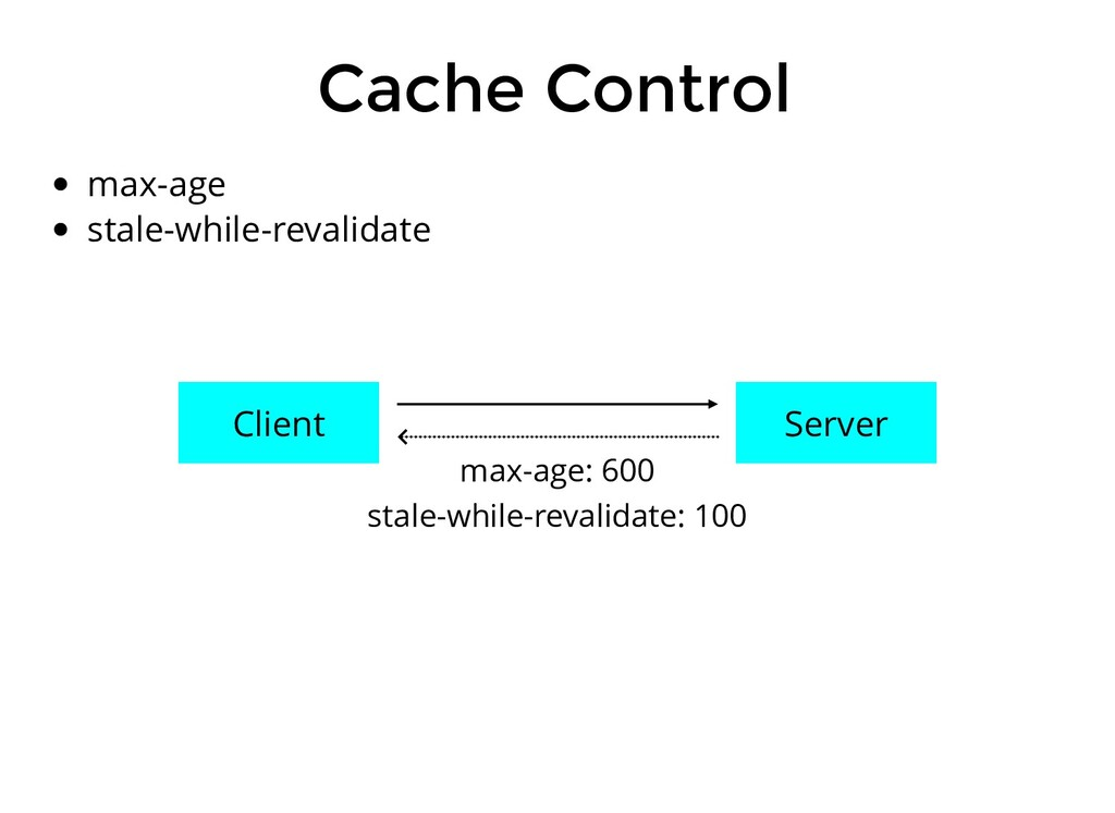 Cache Control max-age stale-while-revalidate Cl...