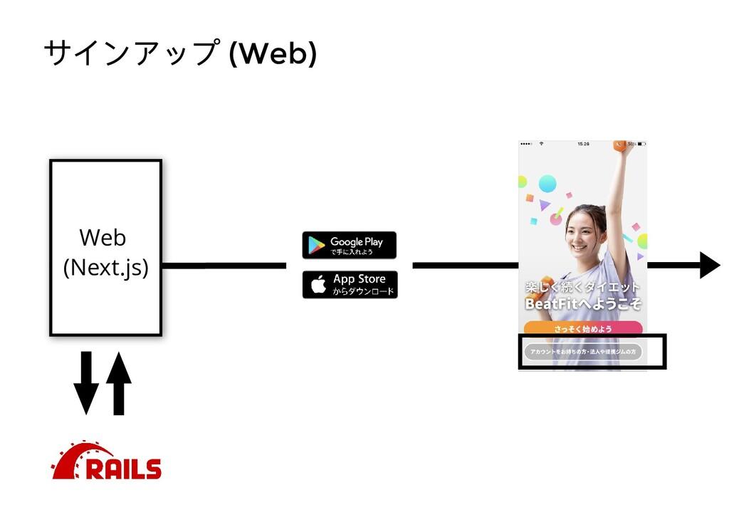 サインアップ (Web) Web (Next.js)
