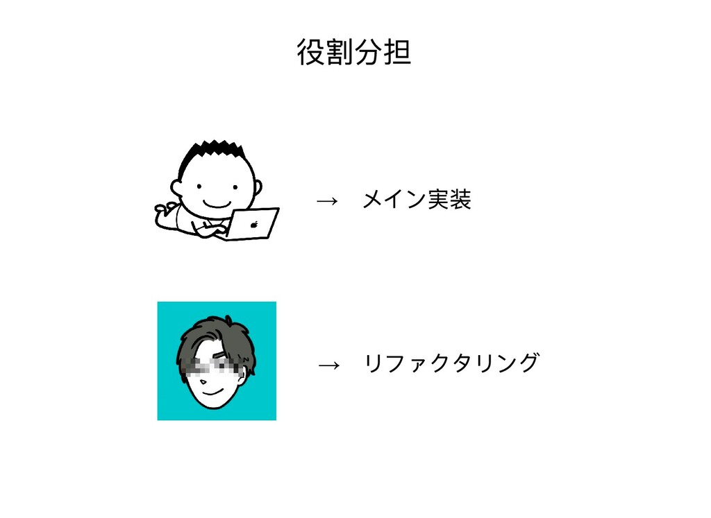 役割分担 → メイン実装 → リファクタリング
