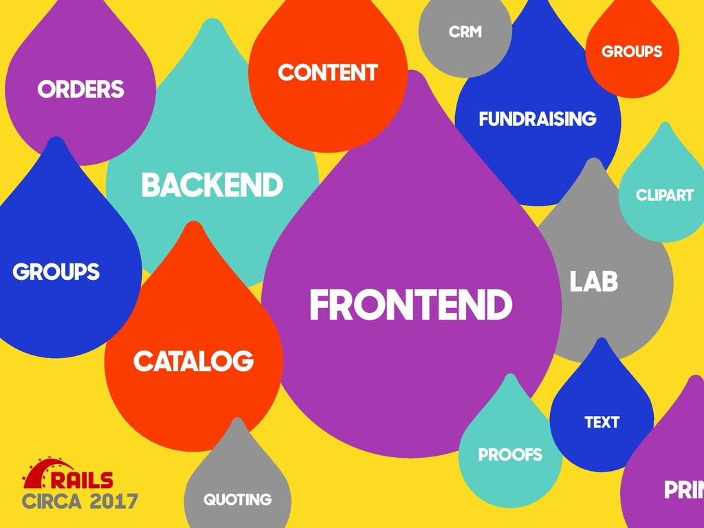 FUNDRAISING LAB BACKEND FRONTEND CATALOG PROOFS...