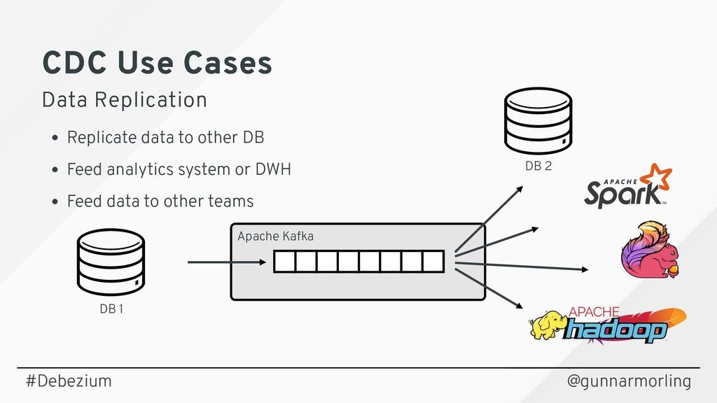 CDC Use Cases CDC Use Cases Data Replication Da...