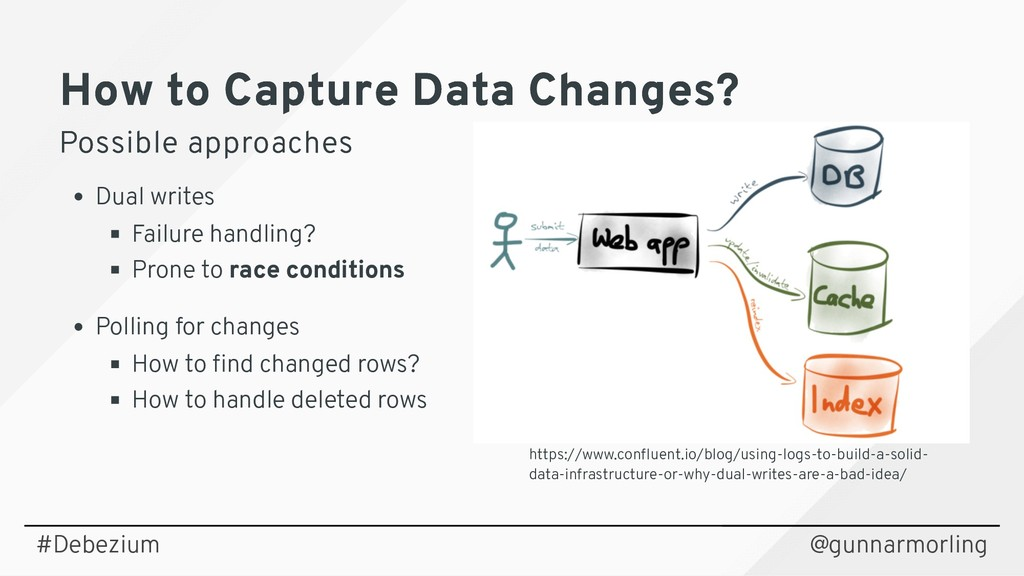 How to Capture Data Changes? How to Capture Dat...