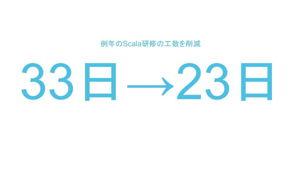 33日→23日 例年のScala研修の工数を削減