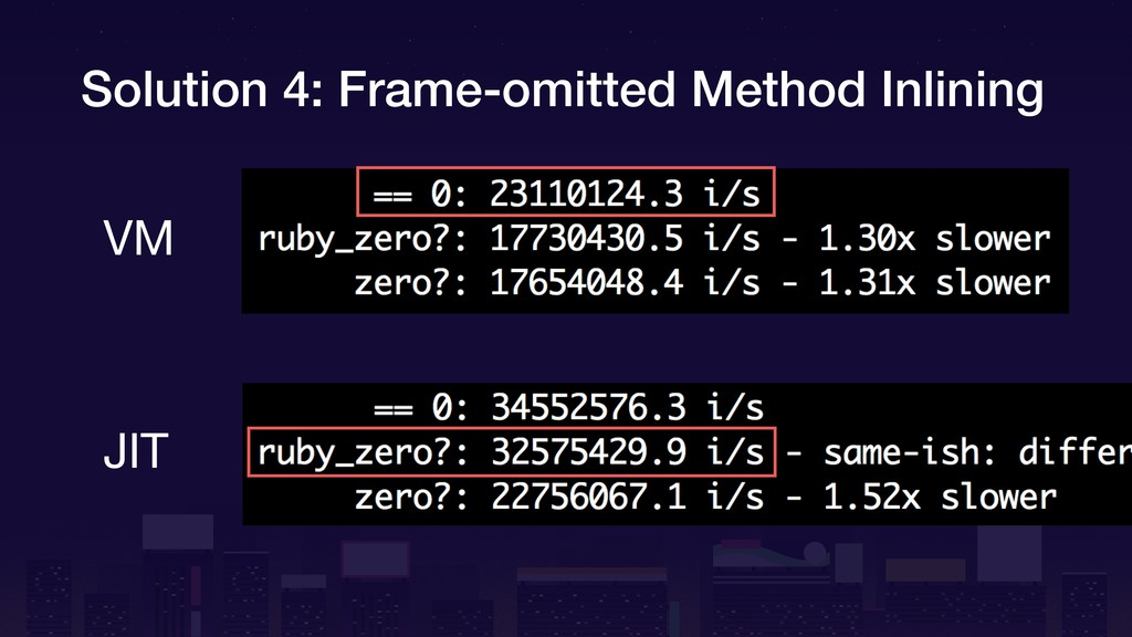 Solution 4: Frame-omitted Method Inlining VM JIT
