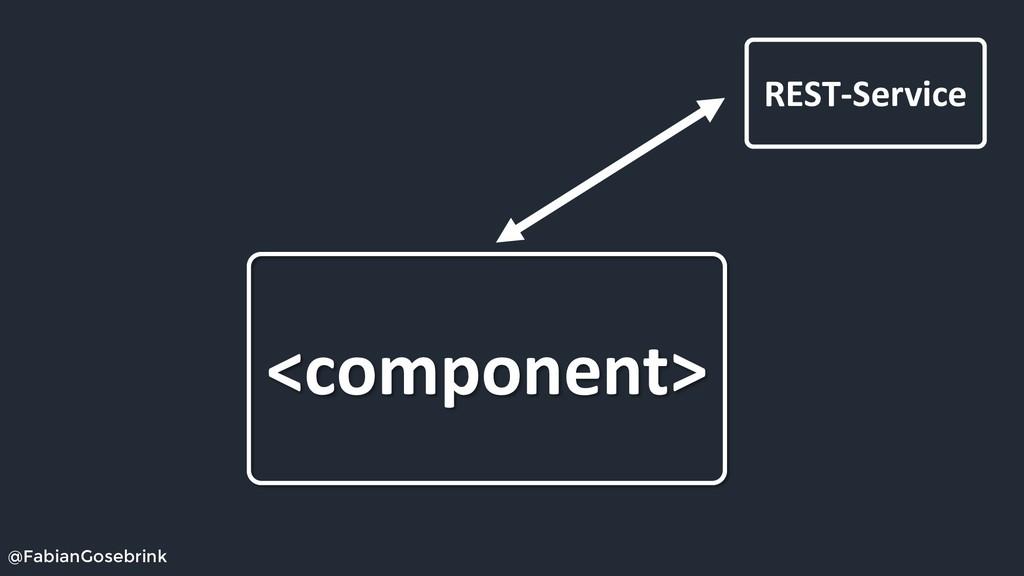 @FabianGosebrink REST-Service <component>