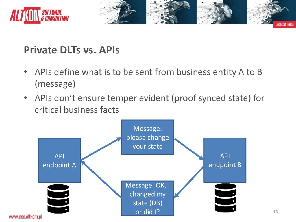 16 Private DLTs vs. APIs • APIs define what is ...