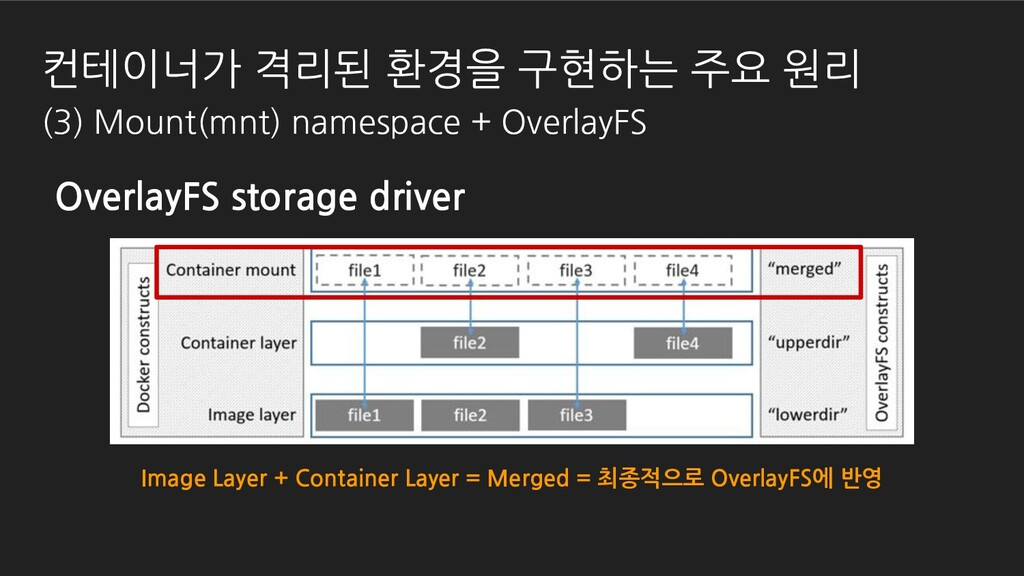 OverlayFS storage driver Image Layer + Containe...