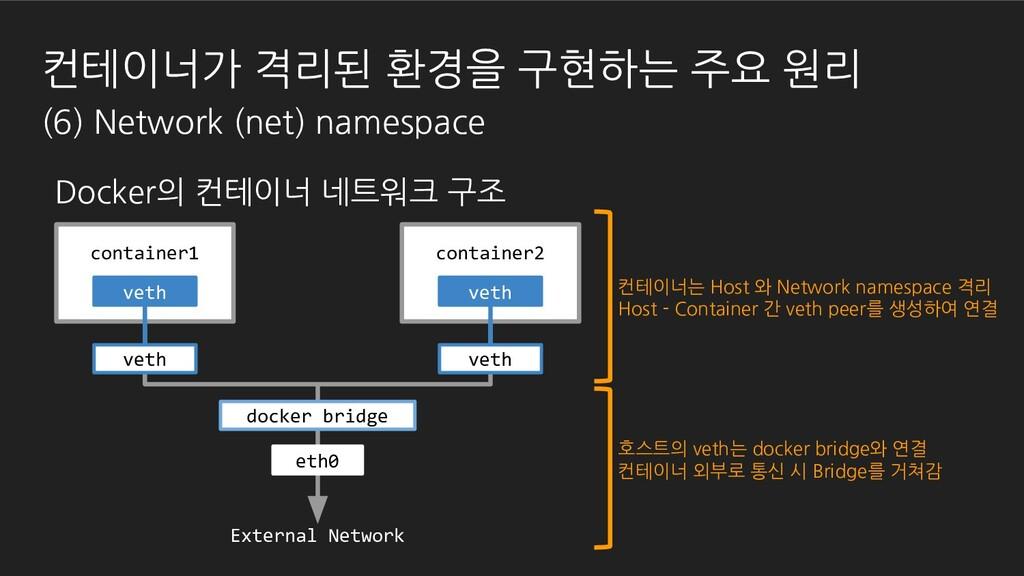 Docker의 컨테이너 네트워크 구조 veth veth docker bridge et...