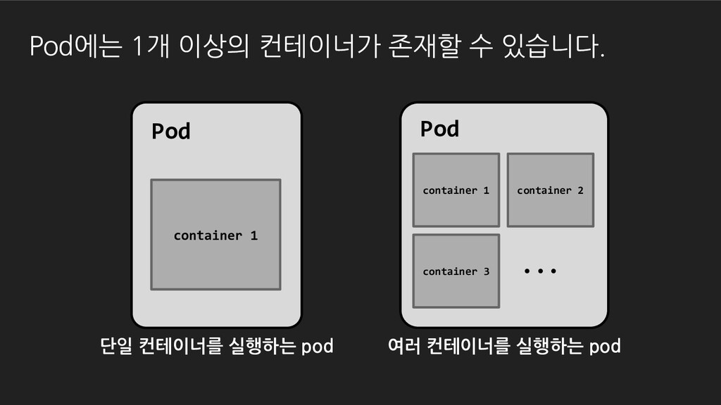 Pod에는 1개 이상의 컨테이너가 존재할 수 있습니다. Pod container 1 ...