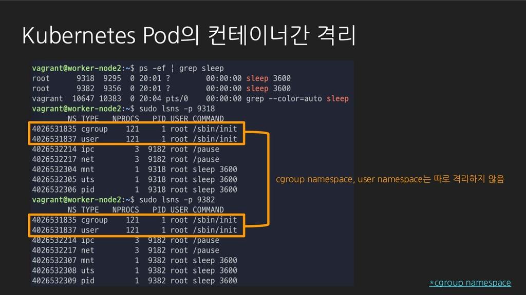 Kubernetes Pod의 컨테이너간 격리 cgroup namespace, user...
