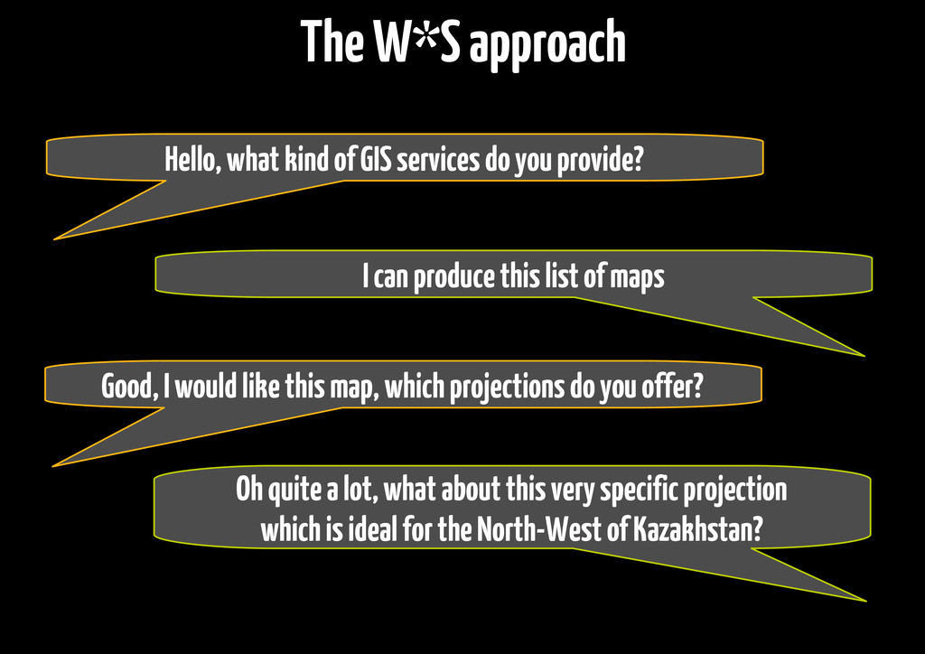 The W*S approach Hello, what kind of GIS servic...