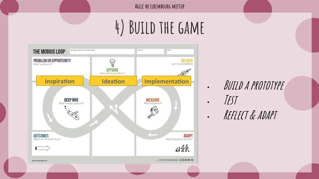 Agile hr Luxembourg meetup 4) Build the game • ...