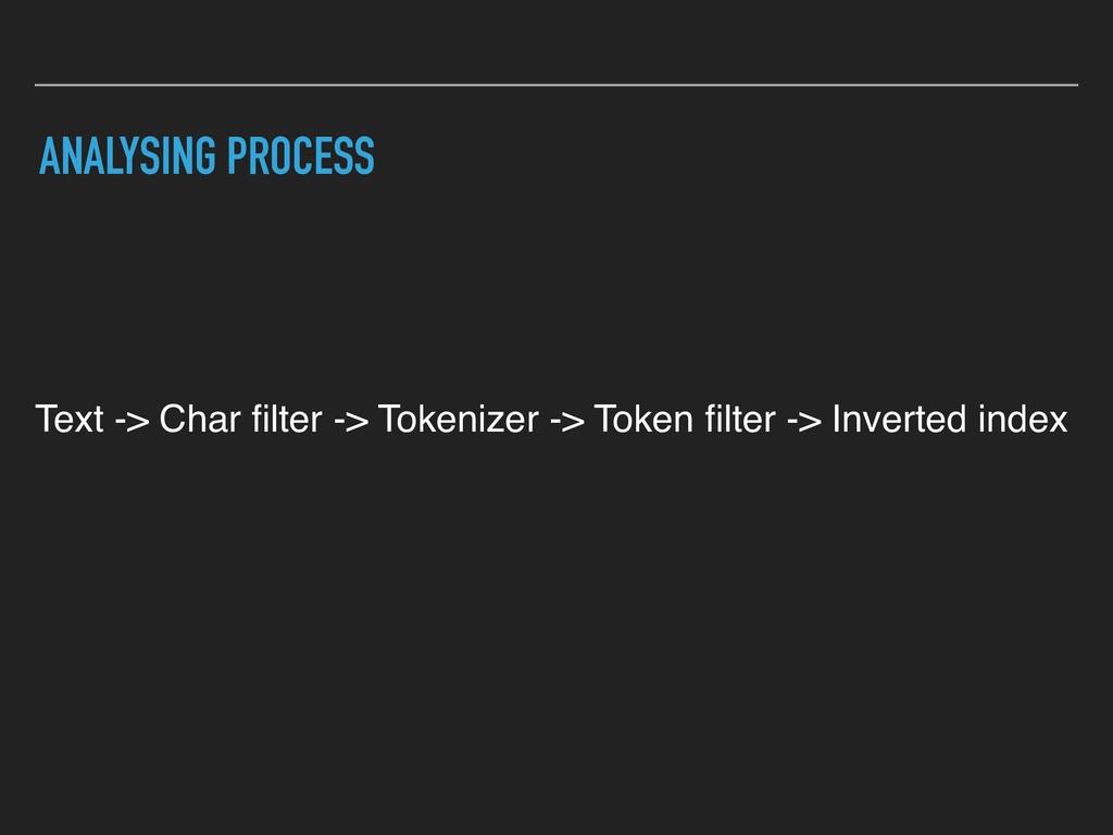 ANALYSING PROCESS Text -> Char filter -> Tokeniz...
